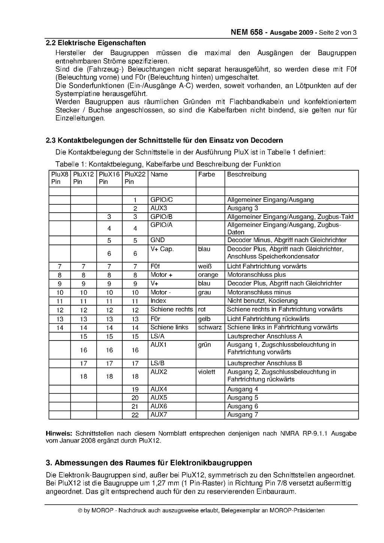 Ziemlich Elektrische Schematische Standards Bilder - Schaltplan ...