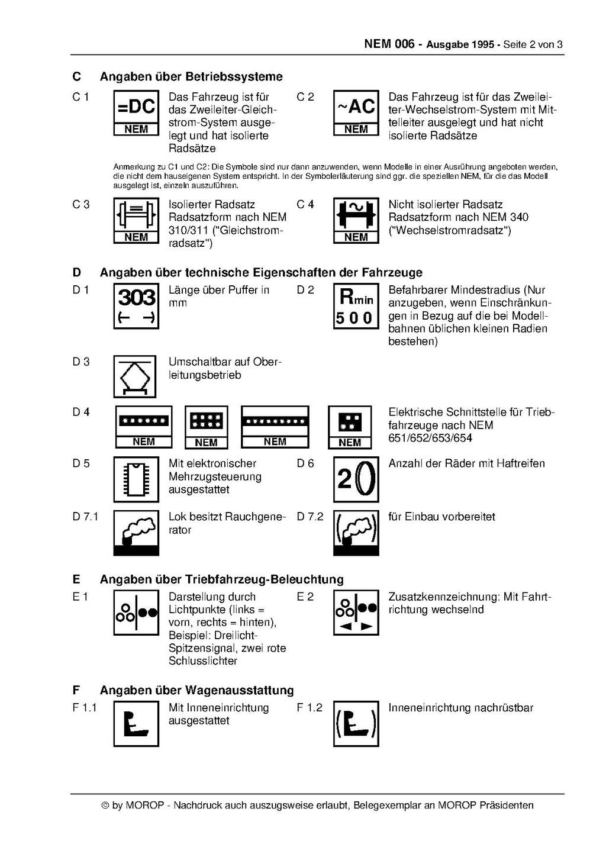 MOROP NEM 006 Symbole für Merkmale der Modellfahrzeuge/1995 – MoBaDaten