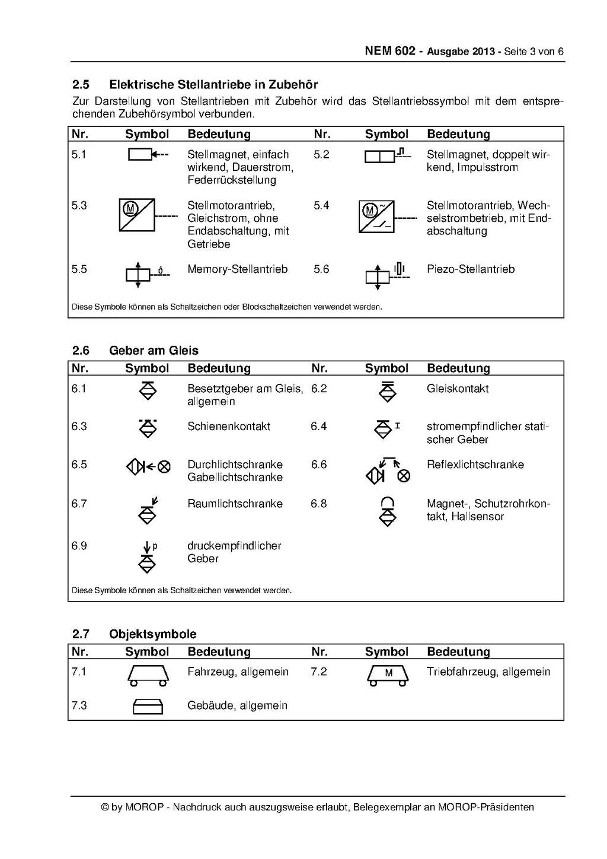 Groß Elektrische Schaltplansymbole Pdf Ideen - Der Schaltplan ...