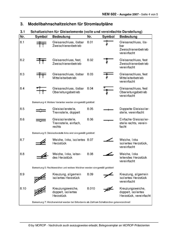 Großzügig Gebäude Elektrische Zeichen Symbole Ideen - Schaltplan ...