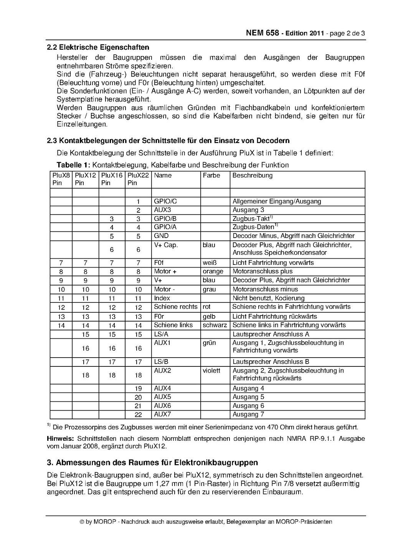 Nett Elektrische Kabelcodes Galerie - Der Schaltplan - triangre.info